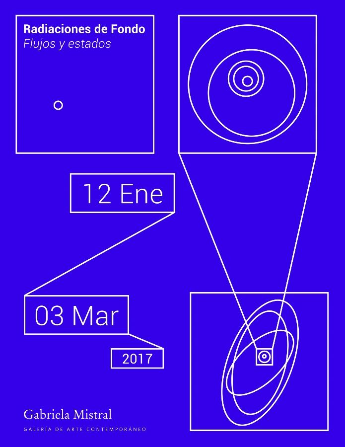 Afiche Radiaciones de Fondo. Cortesía de los artistas