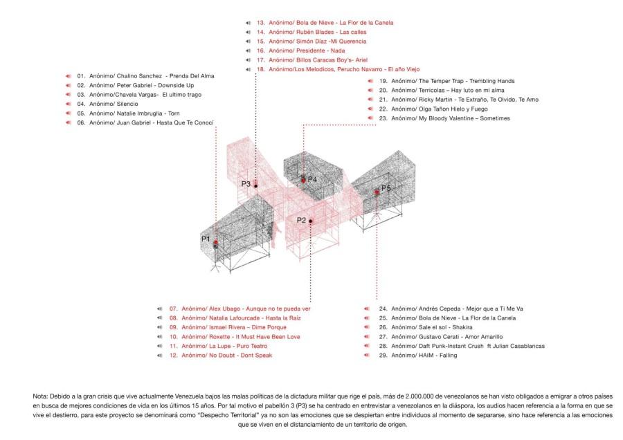 """Oscar Pabón, diagrama parta """"Pabellón del despecho""""(Participantes). Parte de la muestra SACO6. Cortesía del artista"""