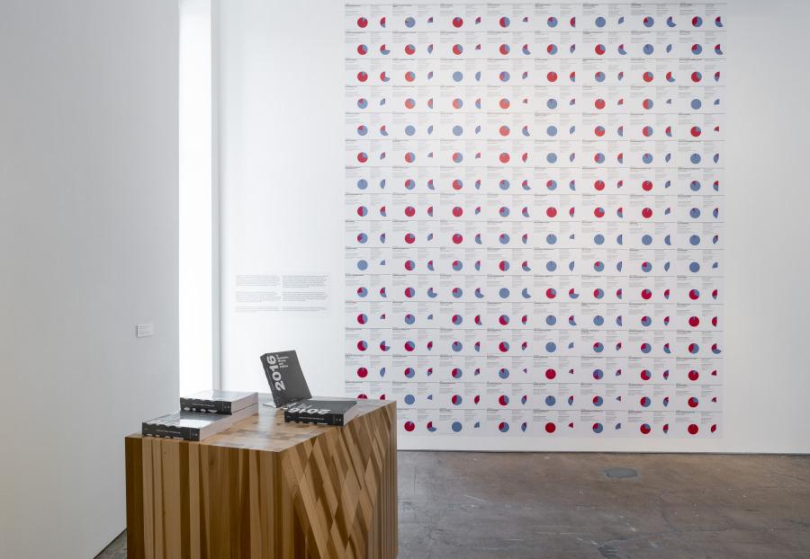 """Andrea Fraser, """"2016 in Museums, Money, and Politics"""", 2018, estadísticas del libro homónimo impresas en vinilo, 3,6 x 4,2 m. SITElines 2018. Site Santa Fe, Nuevo México, EEUU. Foto: Eric Swanson"""